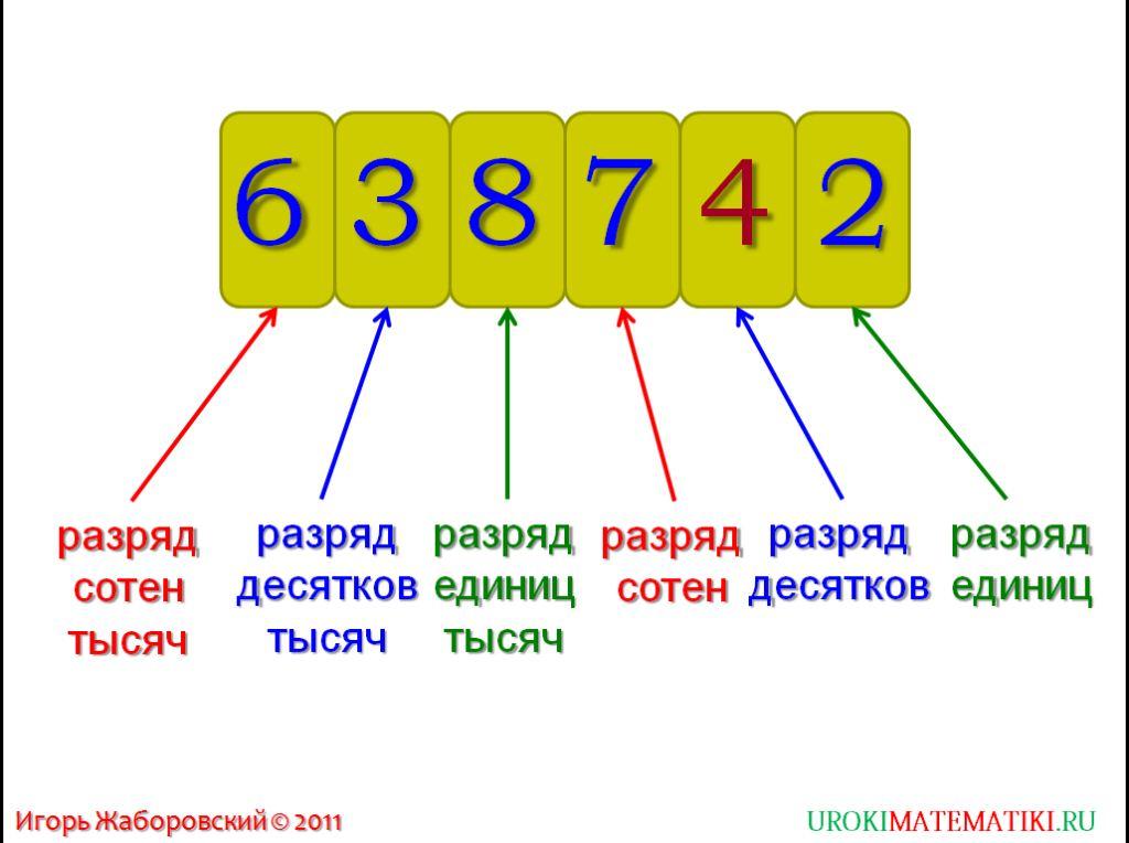 обозначение натуральных чисел рис. 2