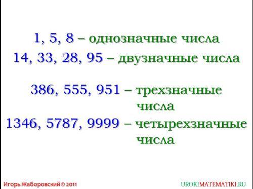 обозначение натуральных чисел рис. 3