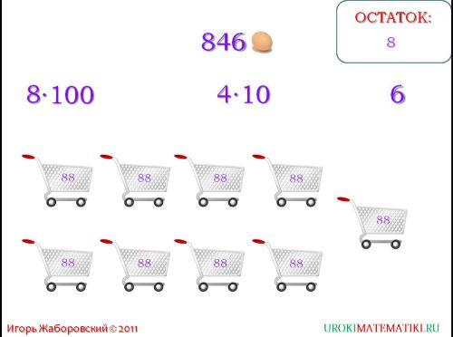 признаки делимости на 9 и на 3 рис. 1