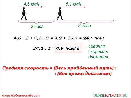 среднее арифметическое рис. 3