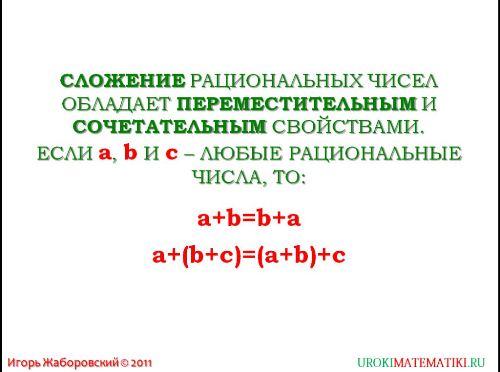 свойства действий с рациональными числами рис. 1