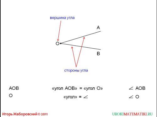 угол, прямой и развернутый угол, чертежный треугольник рис. 1
