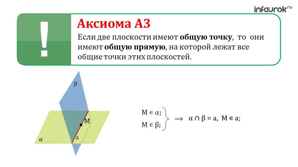 "Презентация ""Аксиомы стереометрии"""