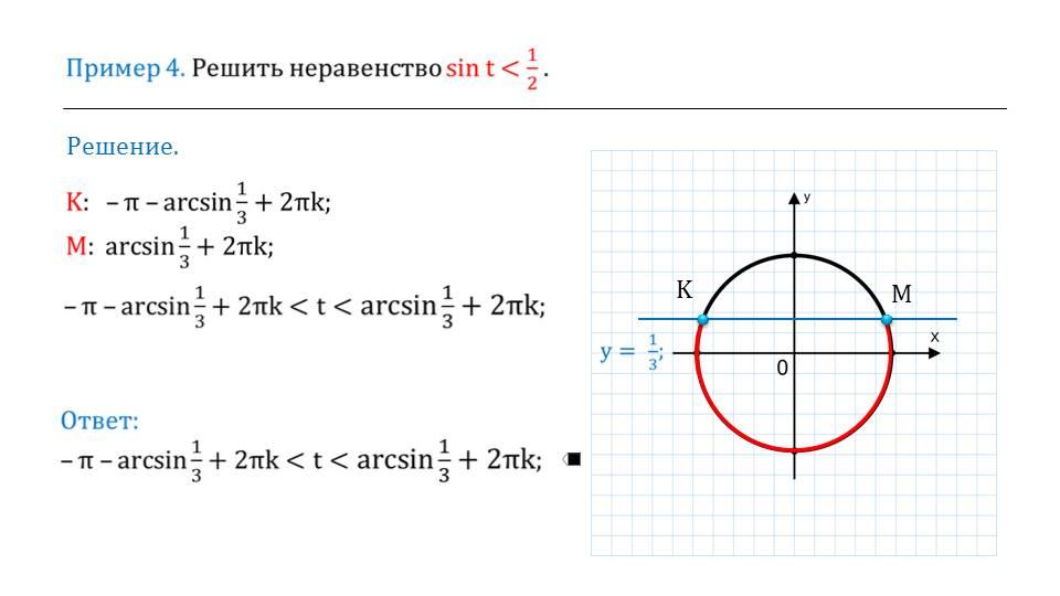 """Презентация """"Арксинус. Решение уравнения sint = a"""""""