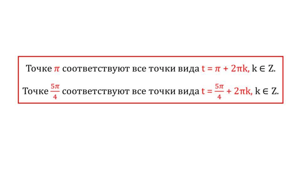 """Презентация """"Числовая окружность"""""""