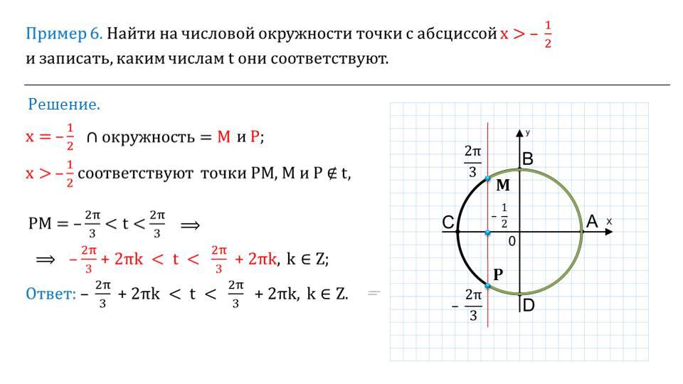 """Презентация """"Числовая окружность на координатной плоскости"""""""