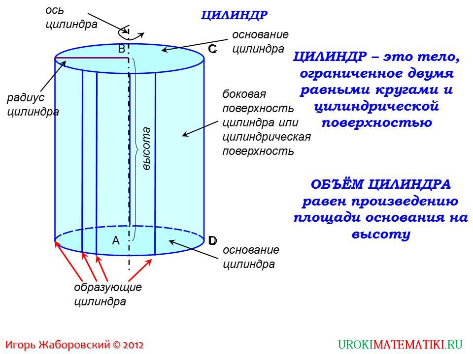 Презентация «Цилиндр»