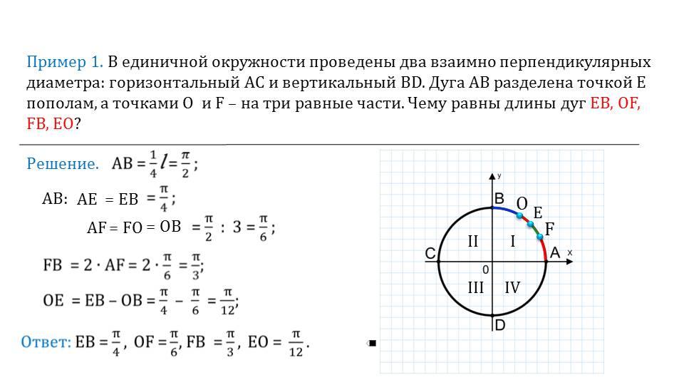 """Презентация """"Длина дуги числовой окружности"""""""