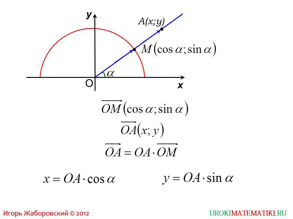 """Презентация """"Формулы для вычисления координат точки"""""""
