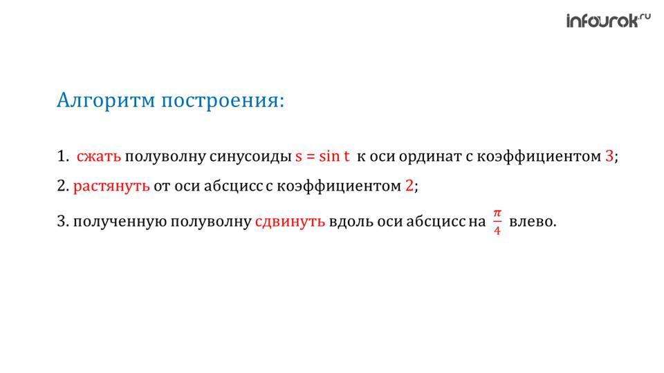 """Презентация """"График гармонического колебания"""""""