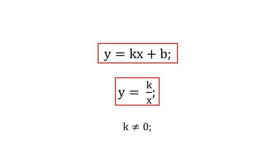 """Презентация """"Исследование числовых функций"""""""