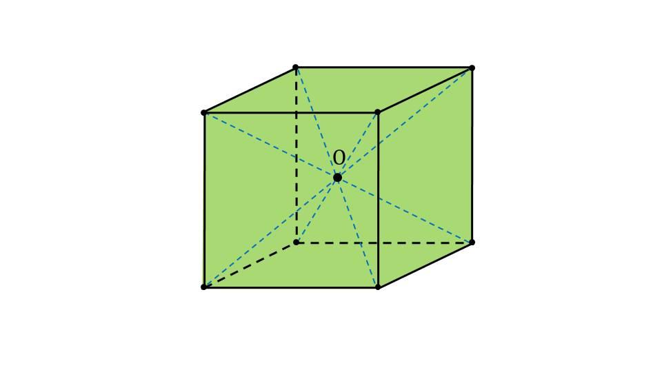 """Презентация """"Элементы симметрии правильных многогранников"""""""