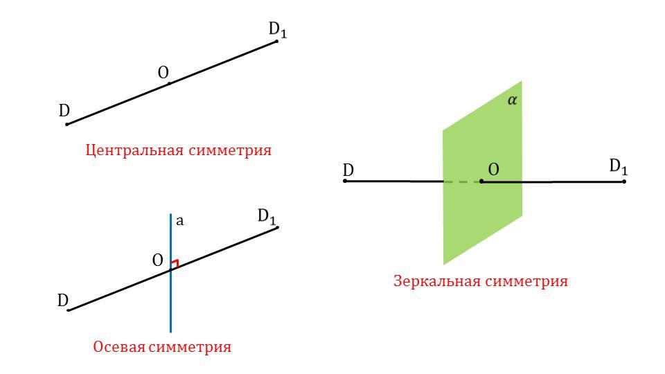 """Презентация """"Многогранники. Понятие правильного многогранника"""""""