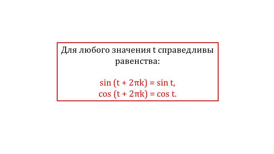 """Презентация """"Определение синуса и косинуса на единичной окружности"""""""