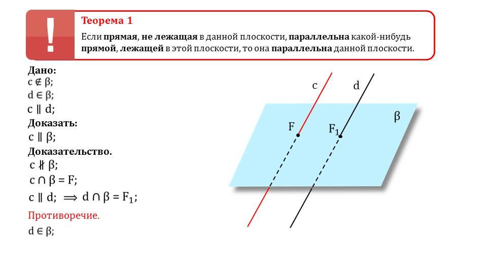 """Презентация """"Параллельность прямой и плоскости"""""""