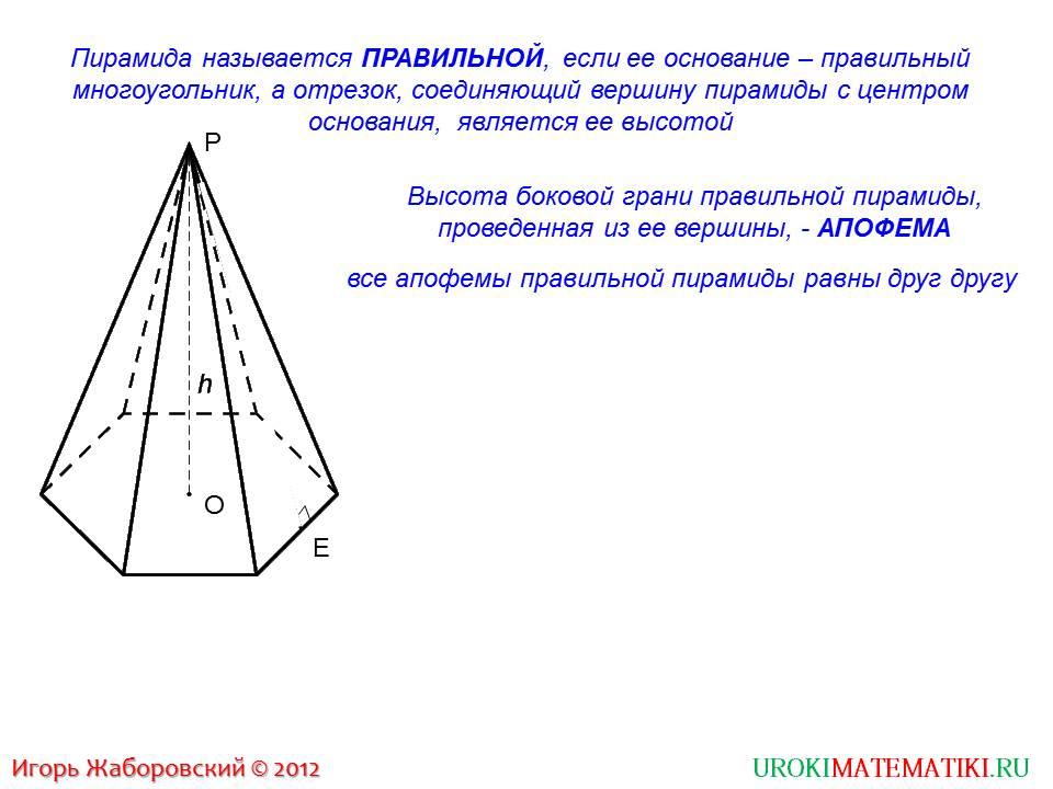 "Презентация ""Пирамида"""