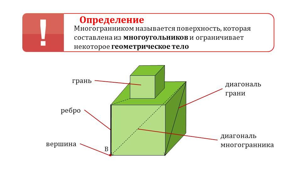 """Презентация """"Понятие многогранника"""""""