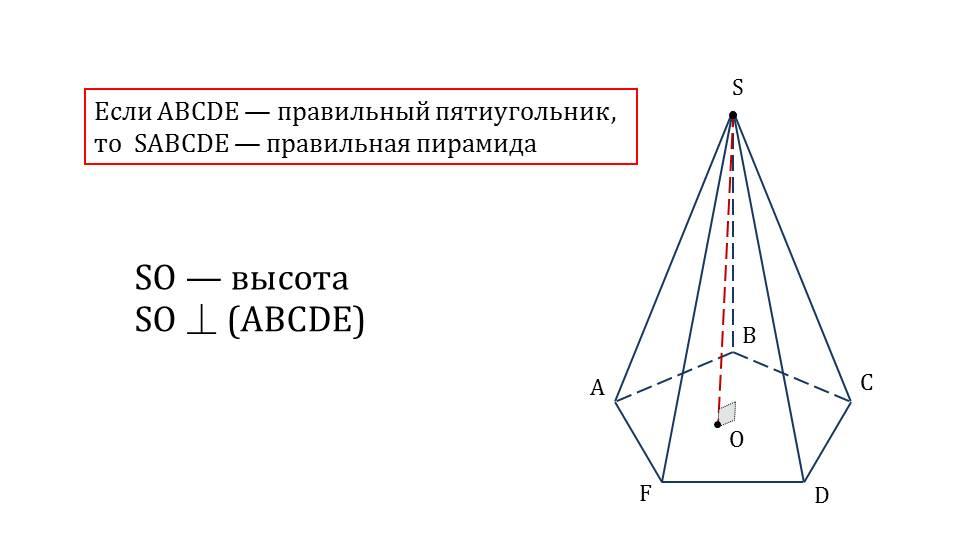 "Презентация ""Правильная пирамида"""