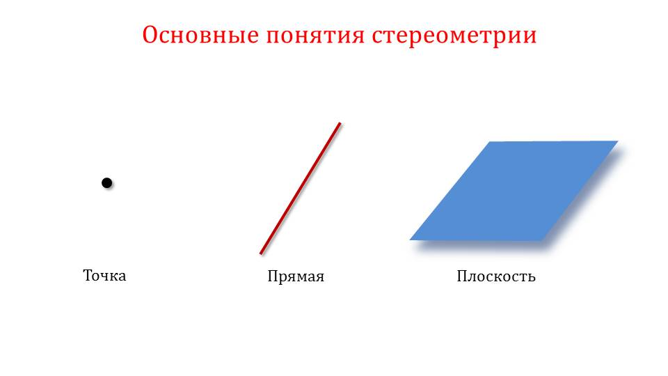 """Презентация """"Предмет стереометрии"""""""
