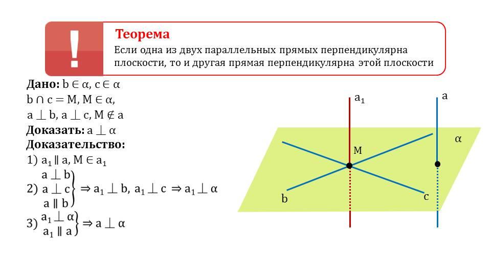 "Презентация ""Признак перпендикулярности прямой и плоскости"""