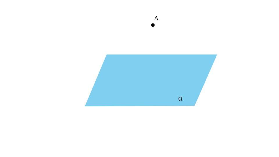 """Презентация """"Расстояние от точки до плоскости"""""""