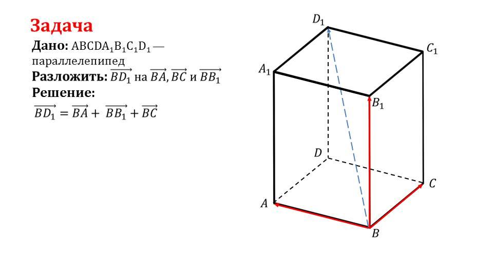 """Презентация """"Разложение вектора по трём некомпланарным векторам"""""""