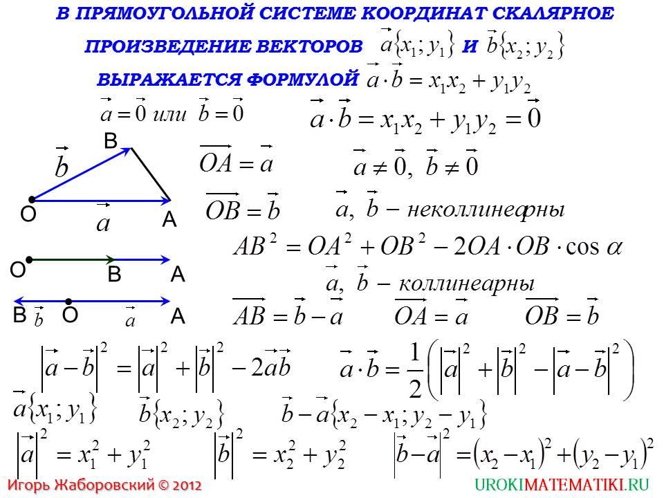 """Презентация """"Скалярное произведение в координатах"""""""