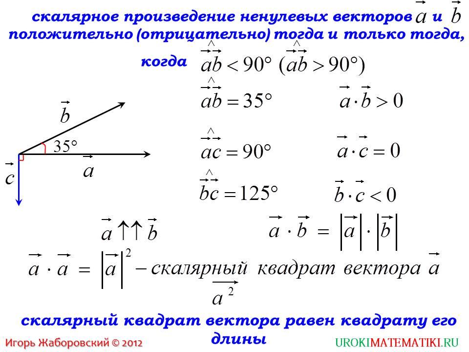 """Презентация """"Скалярное произведение векторов"""""""