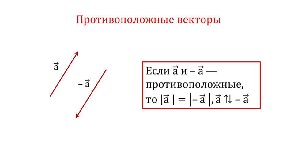 """Презентация """"Сложение и вычитание векторов"""""""