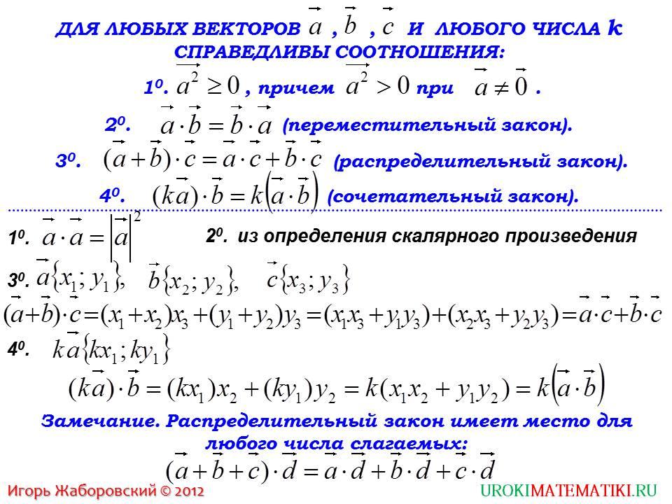"""Презентация """"Свойства скалярного произведения векторов"""""""