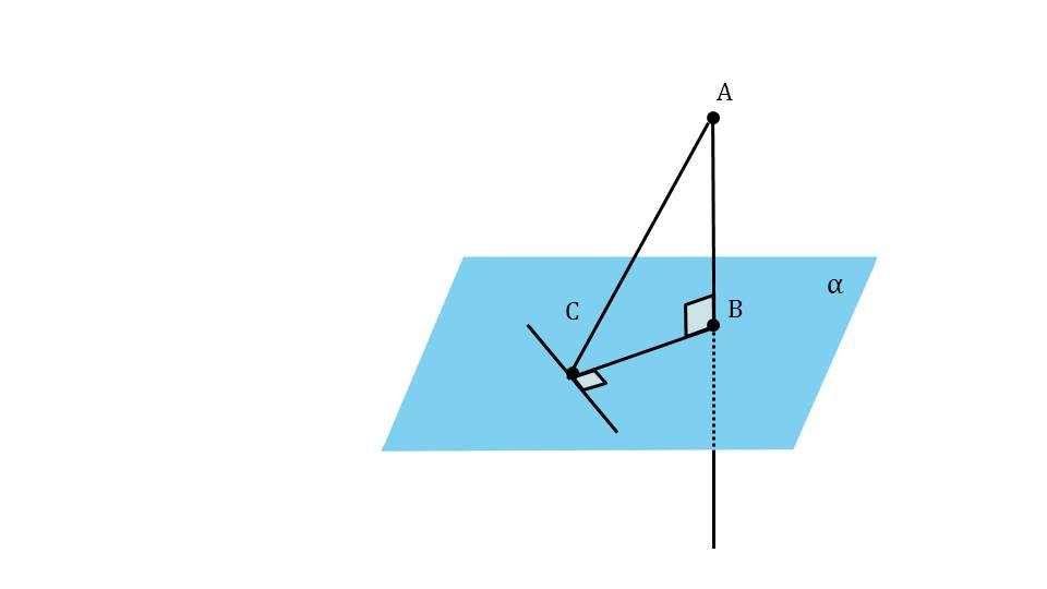 "Презентация ""Теорема о трёх перпендикулярах"""