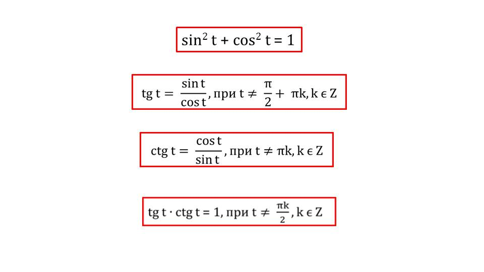 "Презентация ""Тригонометрические функции числового аргумента"""