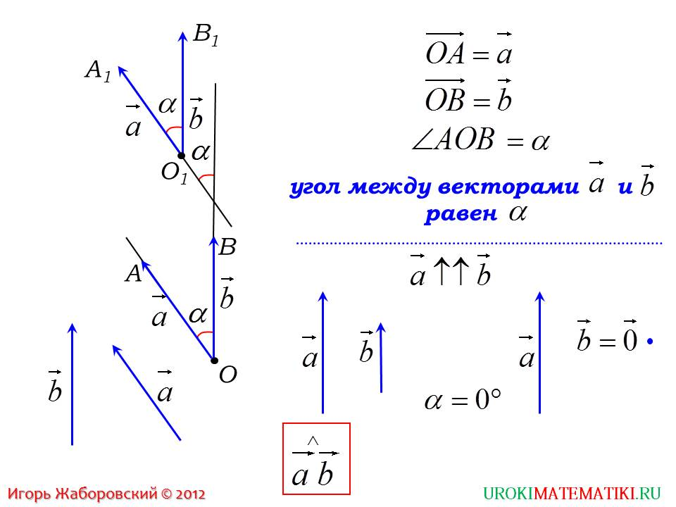 "Презентация ""Угол между векторами"""
