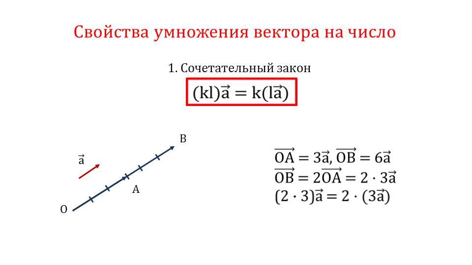 """Презентация """"Умножение вектора на число"""""""