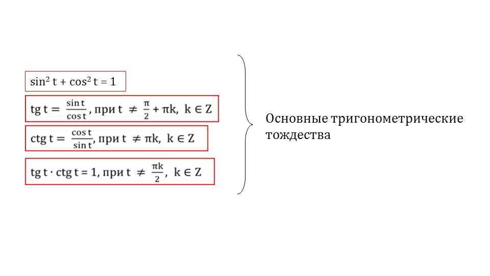"""Презентация """"Упрощение тригонометрических выражений"""""""