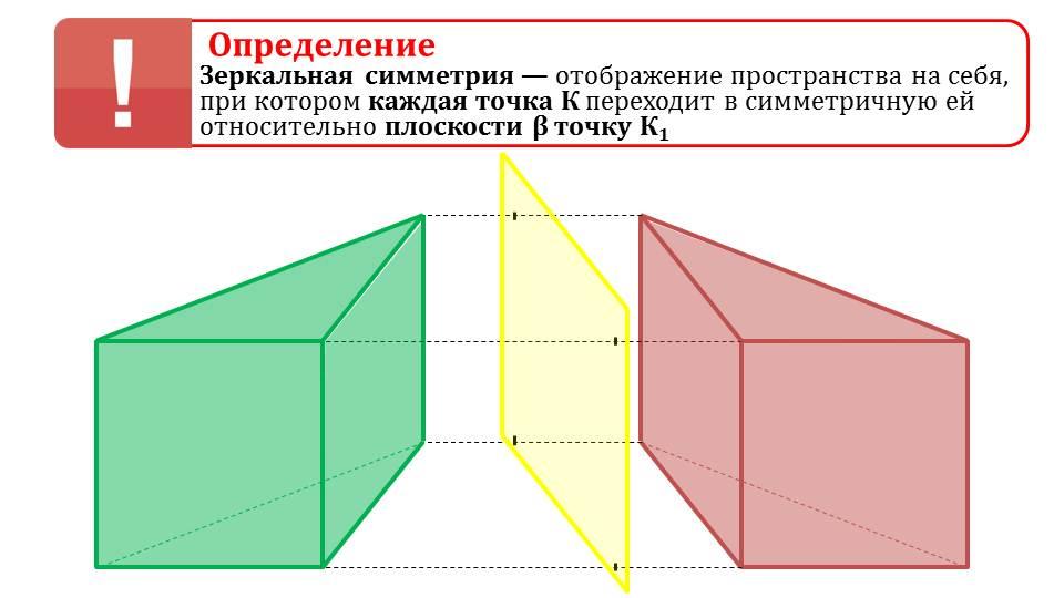 """Презентация """"Движения. Зеркальная симметрия"""""""