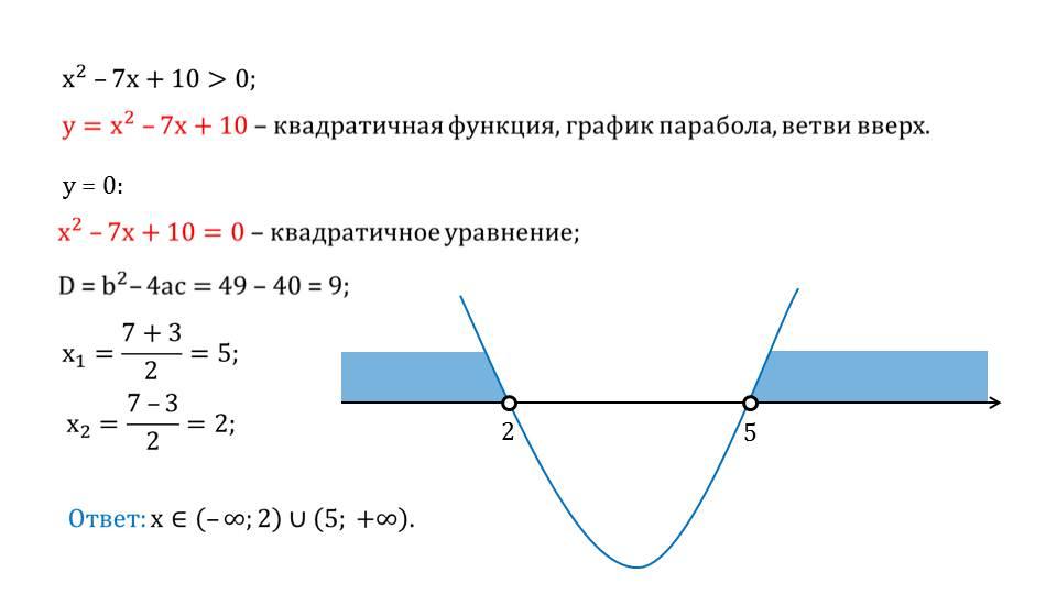 "Презентация ""Логарифмические уравнения"""