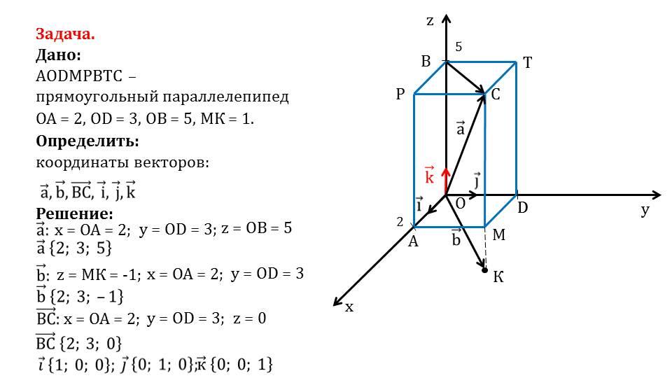 """Презентация """"Метод координат в пространстве. Координаты вектора"""""""