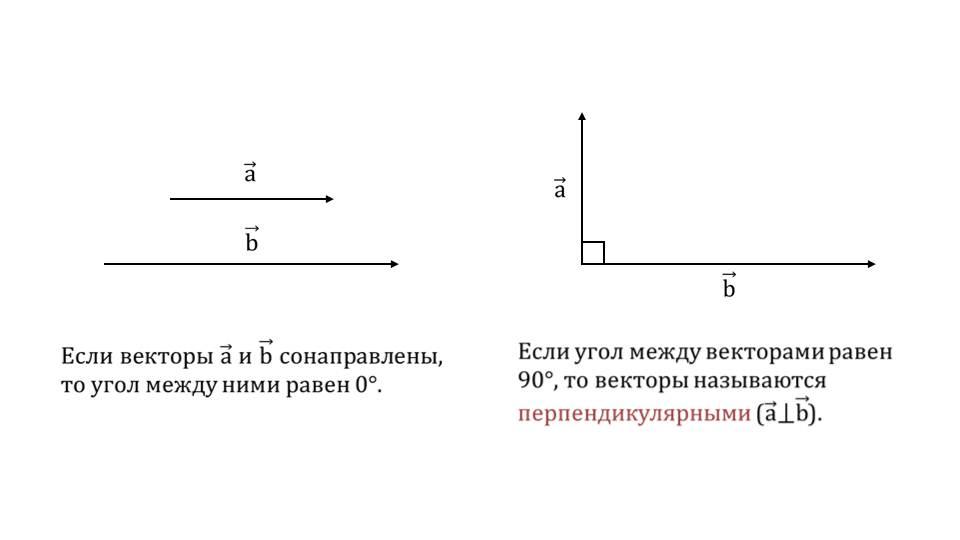 """Презентация """"Метод координат в пространстве. Угол между векторами"""""""