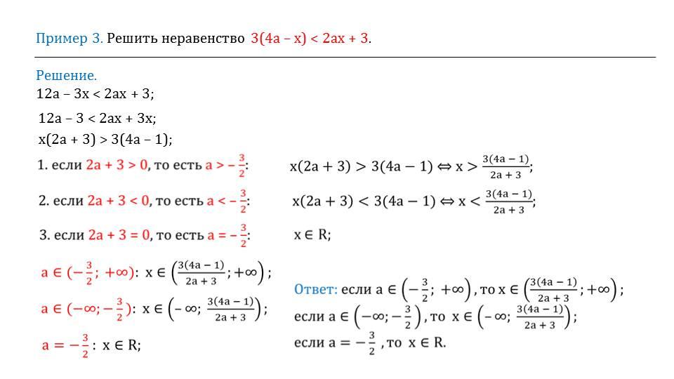 """Презентация """"Неравенства с параметрами"""""""
