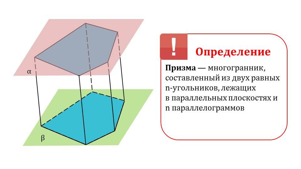 Изображение призм и пирамид в параллельной проекции