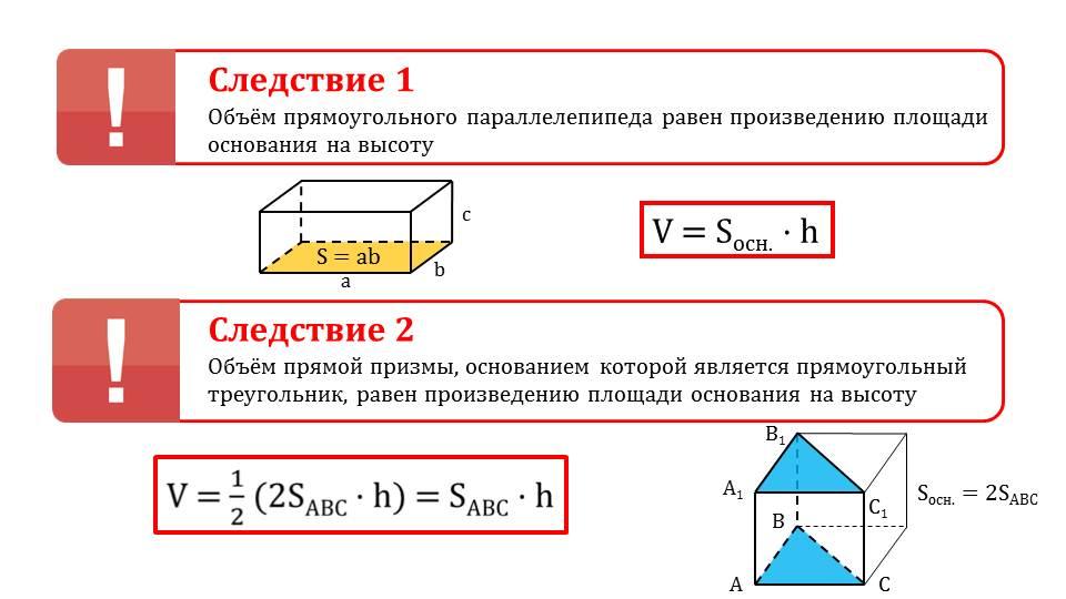 "Презентация ""Объем прямоугольного параллелепипеда"""