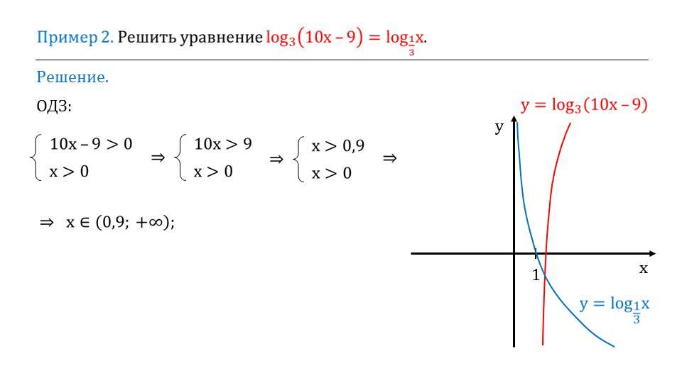 "Презентация ""Переход к новому основанию логарифма"""