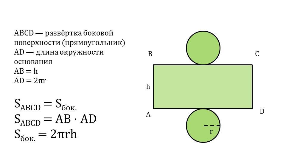 """Презентация """"Площадь поверхности цилиндра"""""""