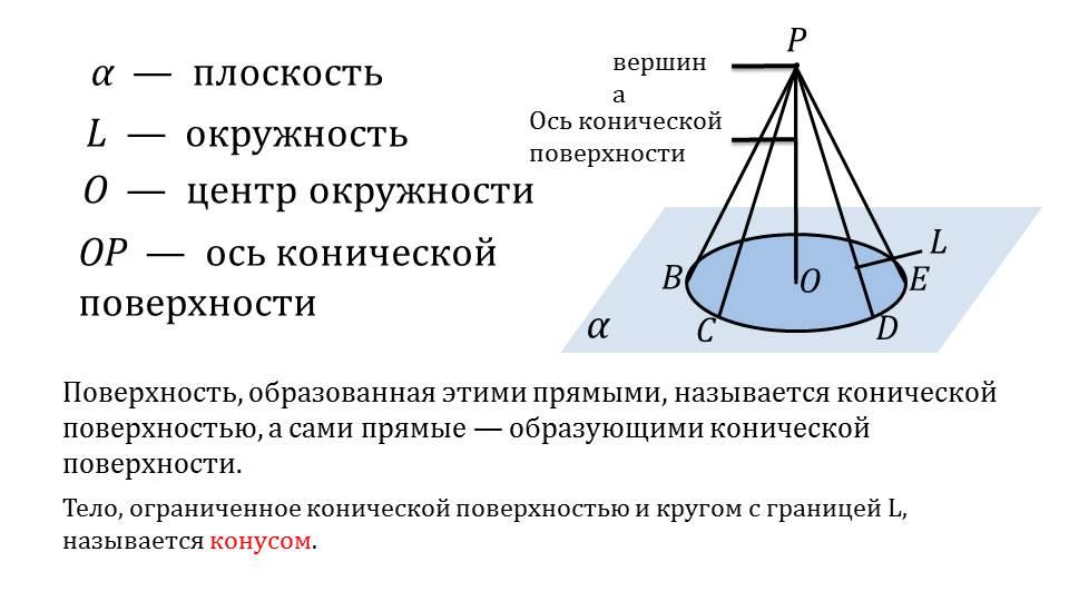 """Презентация """"Понятие конуса"""""""