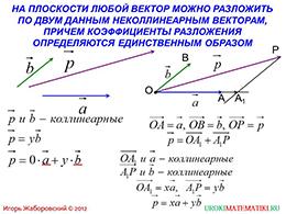 """Презентация """"Разложение вектора по двум неколлинеарным векторам"""""""