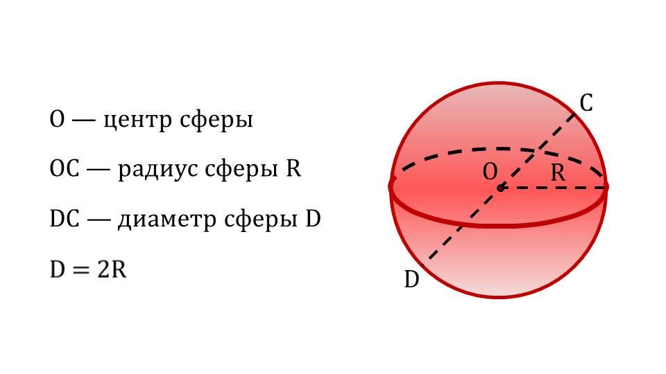 """Презентация """"Сфера и шар"""""""