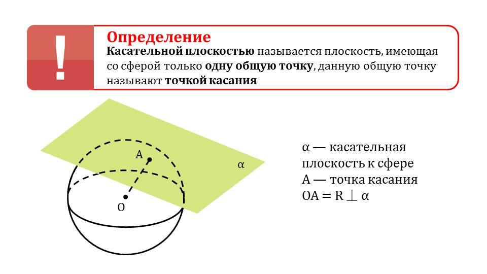 "Презентация ""Сфера. Площадь сферы"""