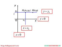 """Презентация """"Уравнение прямой"""""""