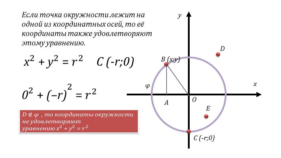 Презентация «Уравнение с двумя переменными и его график»